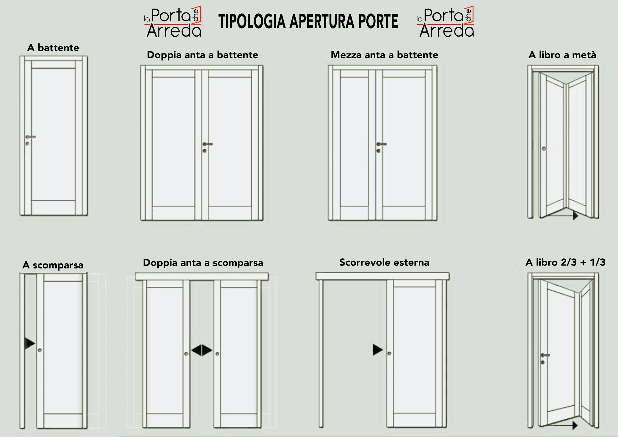 tipologia apertura porte artigianali la porta che arreda